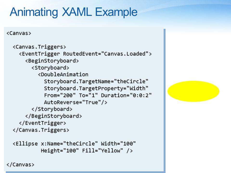 Animating XAML Example <Canvas> <DoubleAnimation <DoubleAnimation Storyboard.TargetName=