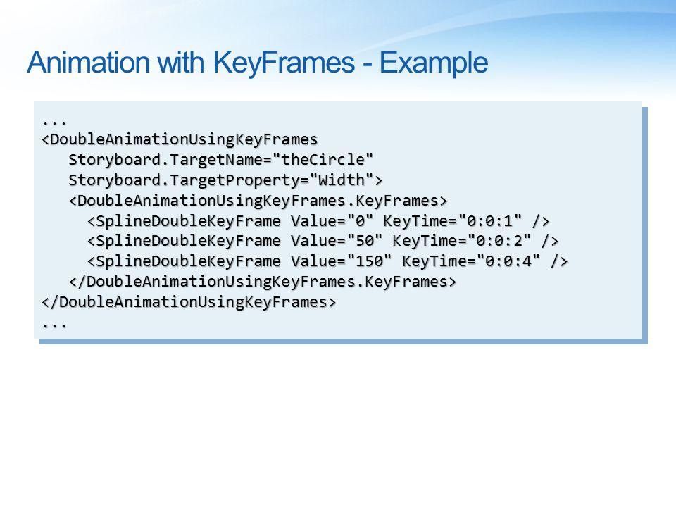 Animation with KeyFrames - Example...<DoubleAnimationUsingKeyFrames Storyboard.TargetName=