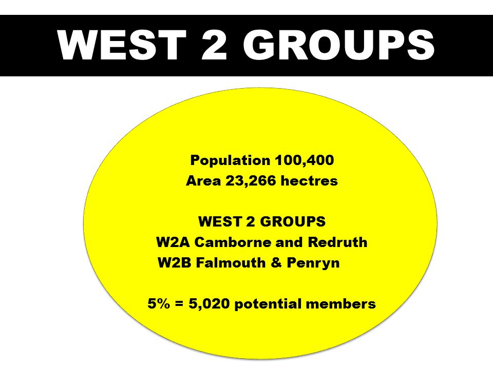 WEST 2 GROUPS Population 100,400 Area 23,266 hectres WEST 2 GROUPS W2A Camborne and Redruth W2B Falmouth & Penryn 5% = 5,020 potential members