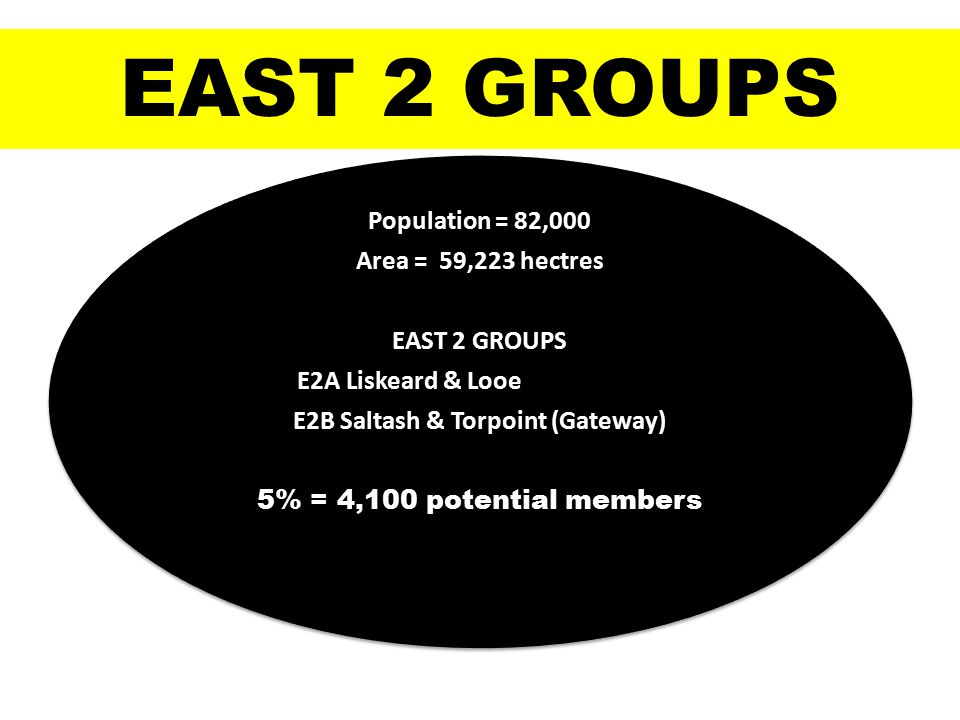 Population = 82,000 Area = 59,223 hectres EAST 2 GROUPS E2A Liskeard & Looe E2B Saltash & Torpoint (Gateway) 5% = 4,100 potential members EAST 2 GROUPS