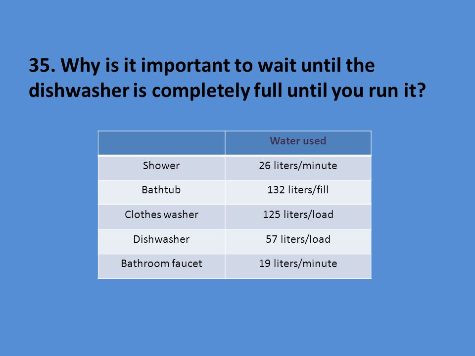 35. Why is it important to wait until the dishwasher is completely full until you run it? Water used Shower26 liters/minute Bathtub132 liters/fill Clo