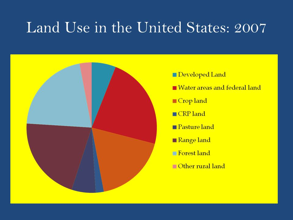 Land Use in the United States: 2007