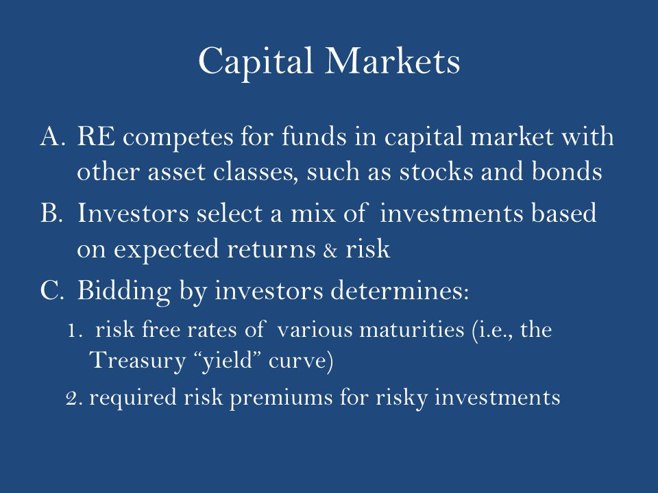 Capital Markets A.RE competes for funds in capital market with other asset classes, such as stocks and bonds B.Investors select a mix of investments based on expected returns & risk C.Bidding by investors determines: 1.