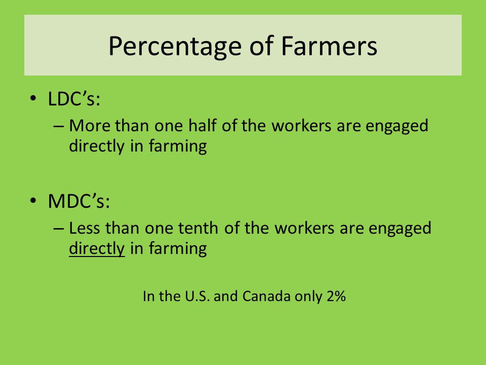 Percentage of Farmers LDC's: – More than one half of the workers are engaged directly in farming MDC's: – Less than one tenth of the workers are engag