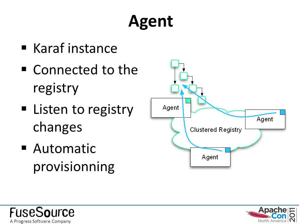 Agent  Karaf instance  Connected to the registry  Listen to registry changes  Automatic provisionning A Progress Software Company