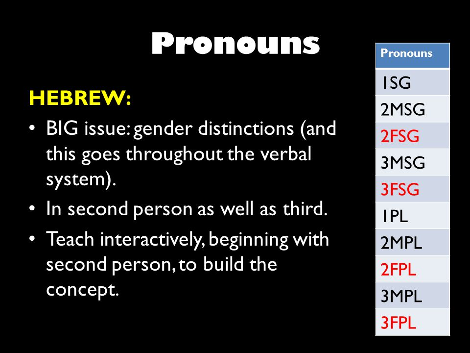 Pronouns A new idea… Begin working on a linguistic metalanguage in Tok Ples.