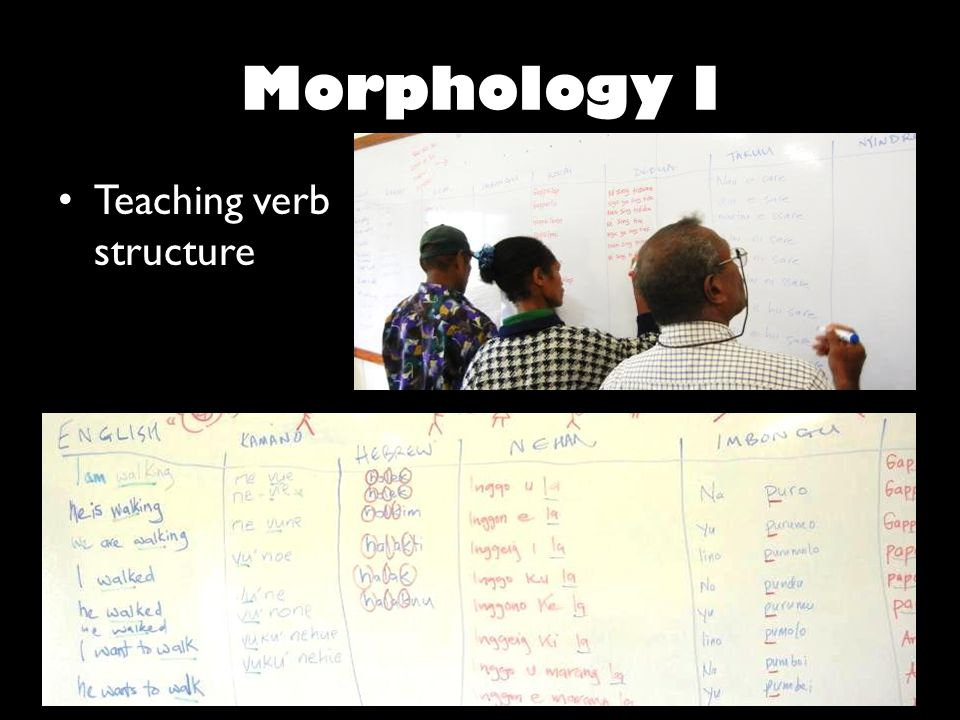 Morphology II Subject and object marking on verb – PNG languages frequently mark subject and object on the verb (both in Austronesian and Non- Austronesian) – Hebrew also shows subject agreement on the verb, and uses object suffixes.