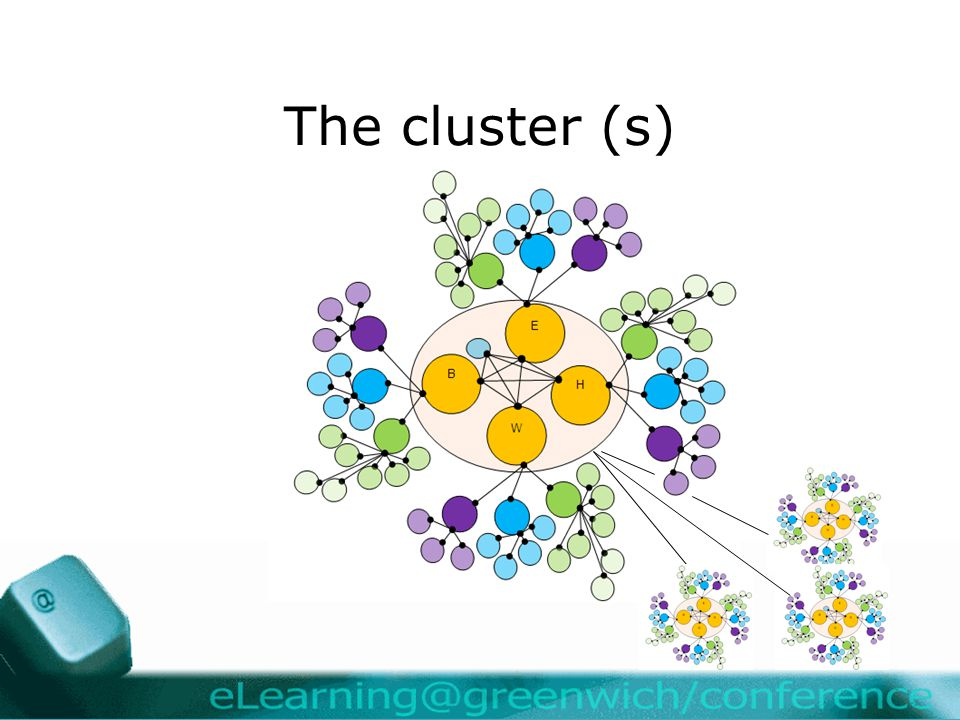 The cluster (s)