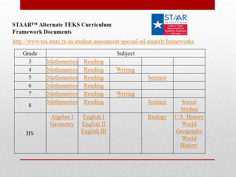 STAAR™ Alternate TEKS Curriculum Framework Documents http://www.tea.state.tx.us/student.assessment/special-ed/staaralt/frameworks/ GradeSubject 3MathematicsReading 4MathematicsReadingWriting 5MathematicsReadingScience 6MathematicsReading 7MathematicsReadingWriting 8 MathematicsReadingScienceSocial Studies HS Algebra I Geometry English I English II English III BiologyU.S.
