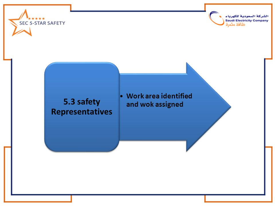 Work area identified and wok assigned 5.3 safety Representatives