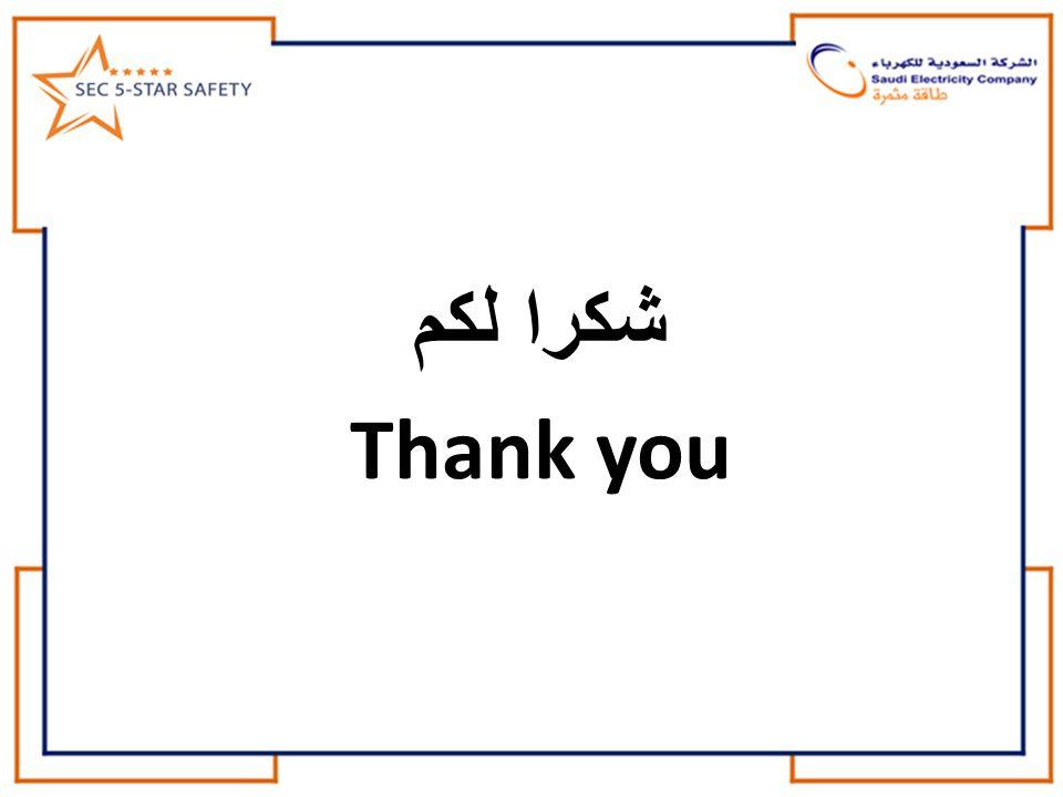 شكرا لكم Thank you