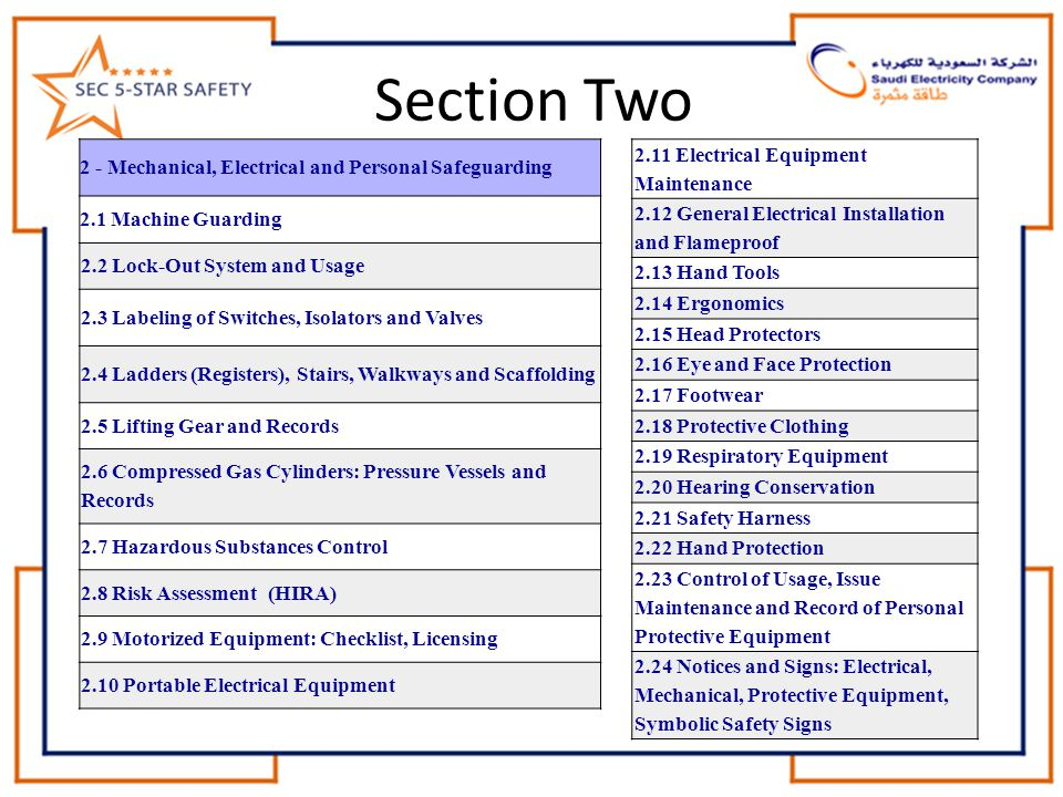 Section Two 2 - Mechanical, Electrical and Personal Safeguarding 2.1 Machine Guarding 2.2 Lock-Out System and Usage 2.3 Labeling of Switches, Isolators and Valves 2.4 Ladders (Registers), Stairs, Walkways and Scaffolding 2.5 Lifting Gear and Records 2.6 Compressed Gas Cylinders: Pressure Vessels and Records 2.7 Hazardous Substances Control 2.8 Risk Assessment (HIRA) 2.9 Motorized Equipment: Checklist, Licensing 2.10 Portable Electrical Equipment 2.11 Electrical Equipment Maintenance 2.12 General Electrical Installation and Flameproof 2.13 Hand Tools 2.14 Ergonomics 2.15 Head Protectors 2.16 Eye and Face Protection 2.17 Footwear 2.18 Protective Clothing 2.19 Respiratory Equipment 2.20 Hearing Conservation 2.21 Safety Harness 2.22 Hand Protection 2.23 Control of Usage, Issue Maintenance and Record of Personal Protective Equipment 2.24 Notices and Signs: Electrical, Mechanical, Protective Equipment, Symbolic Safety Signs