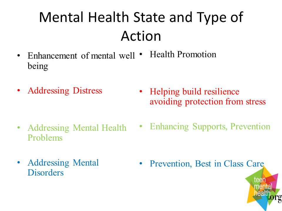 Mental Health State and Type of Action Enhancement of mental well being Addressing Distress Addressing Mental Health Problems Addressing Mental Disorders Health Promotion Helping build resilience avoiding protection from stress Enhancing Supports, Prevention Prevention, Best in Class Care