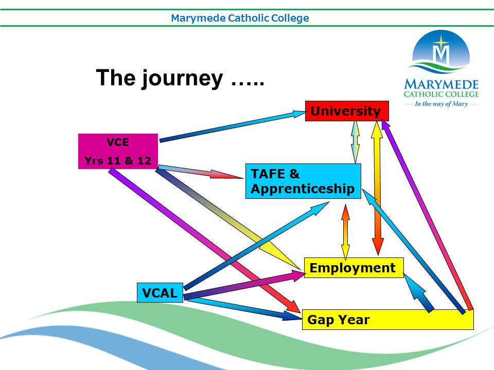 Marymede Catholic College Keeping options open