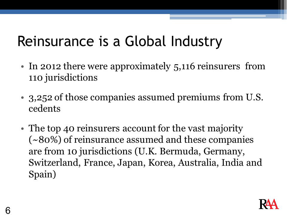 Reinsurance is a Global Industry In 2012 there were approximately 5,116 reinsurers from 110 jurisdictions 3,252 of those companies assumed premiums from U.S.
