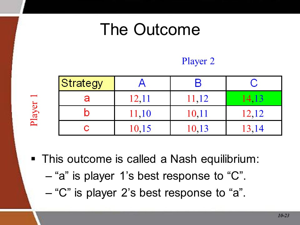 "10-23 The Outcome  This outcome is called a Nash equilibrium: –""a"" is player 1's best response to ""C"". –""C"" is player 2's best response to ""a"". Playe"