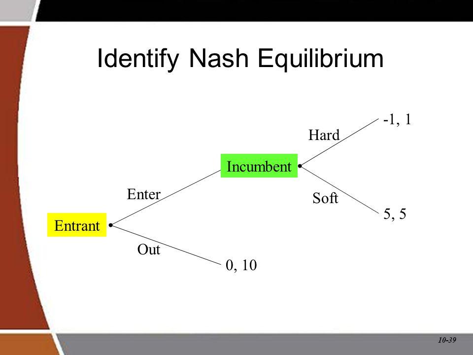 10-39 Identify Nash Equilibrium Entrant Out Enter Incumbent Hard Soft -1, 1 5, 5 0, 10