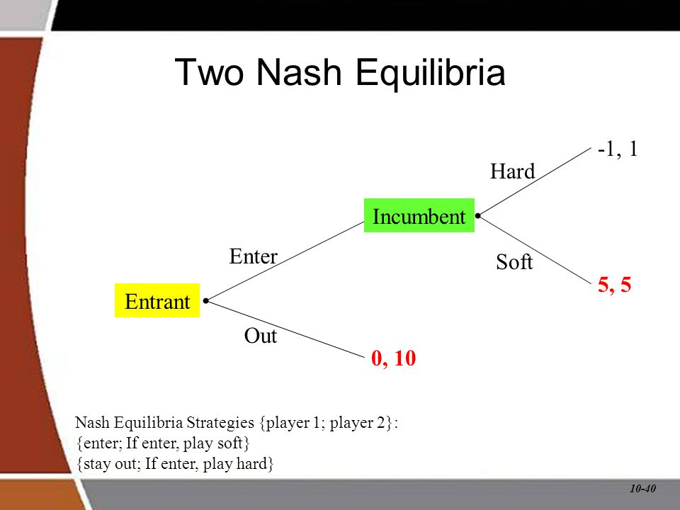 10-40 Two Nash Equilibria Entrant Out Enter Incumbent Hard Soft -1, 1 5, 5 0, 10 Nash Equilibria Strategies {player 1; player 2}: {enter; If enter, pl