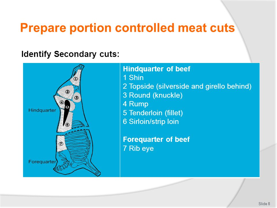 Prepare portion controlled meat cuts Identify Secondary cuts: Slide 9 Long leg of lamb 3.