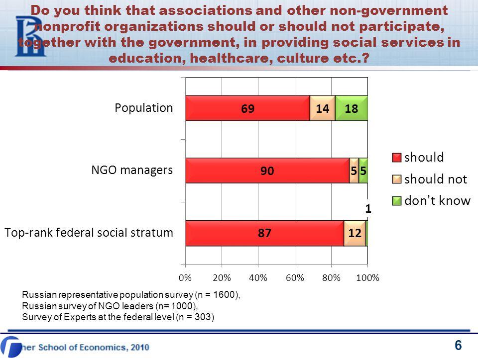 По Вашему мнению, чем могут общественные и другие негосударственные некоммерческие организации в наибольшей степени помочь улучшению ситуации в здравоохранении.