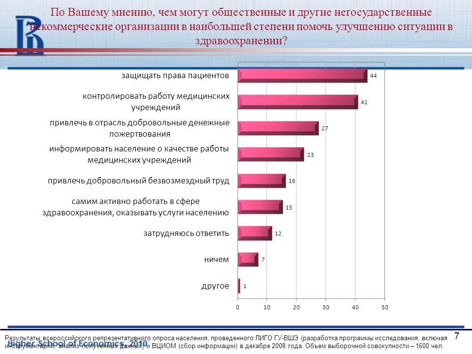 ljakobson@hse.ru