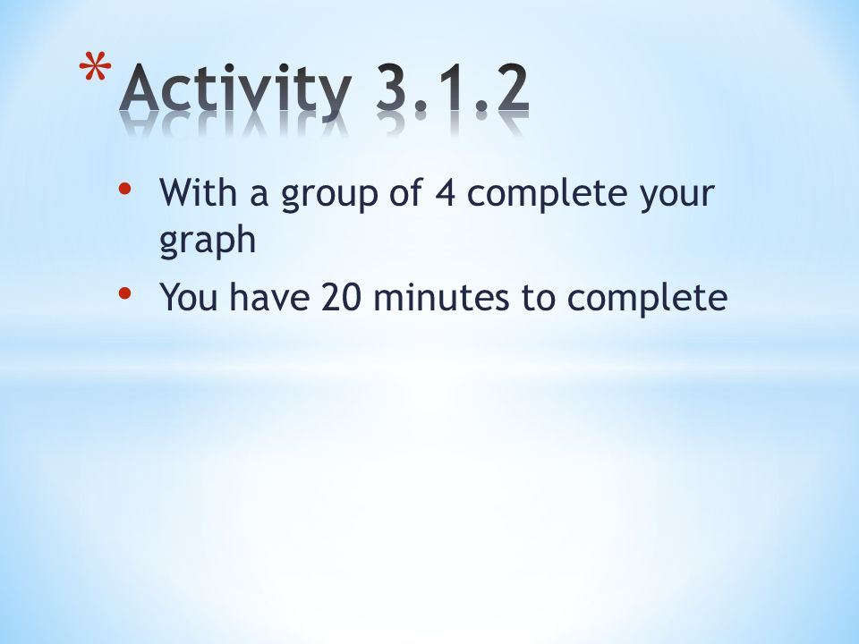 With a group of 4 complete your graph You have 20 minutes to complete