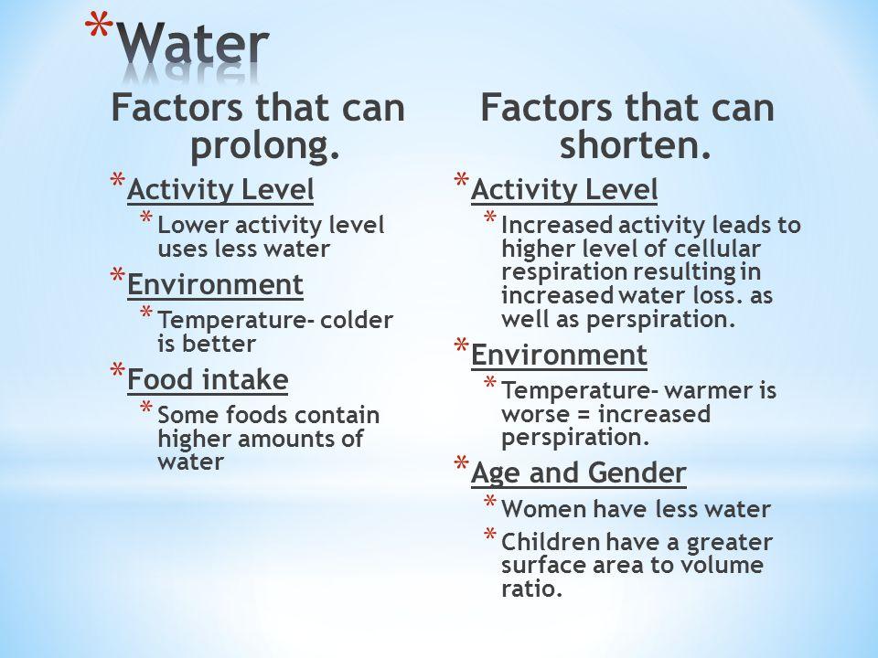 Factors that can prolong.