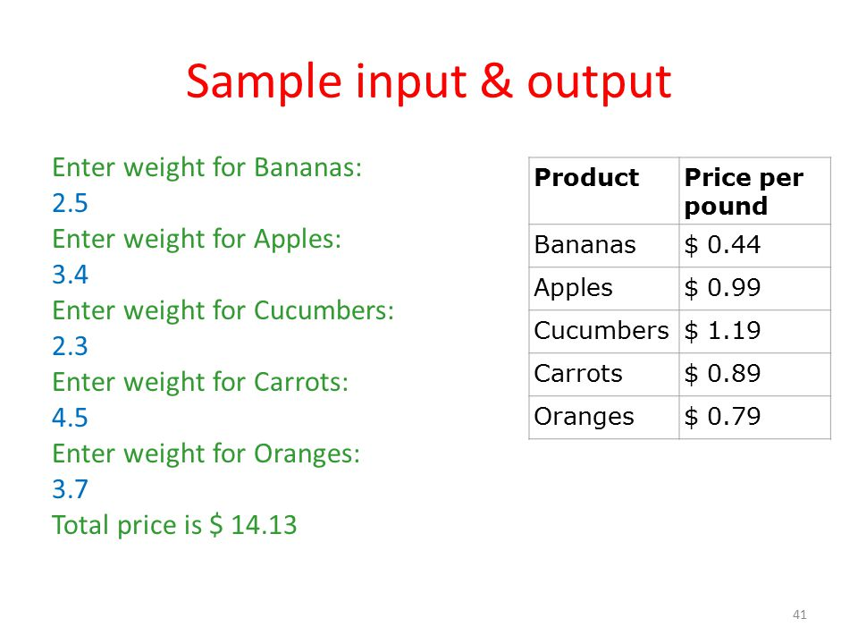 Sample input & output Enter weight for Bananas: 2.5 Enter weight for Apples: 3.4 Enter weight for Cucumbers: 2.3 Enter weight for Carrots: 4.5 Enter weight for Oranges: 3.7 Total price is $ 14.13 41 ProductPrice per pound Bananas$ 0.44 Apples$ 0.99 Cucumbers$ 1.19 Carrots$ 0.89 Oranges$ 0.79