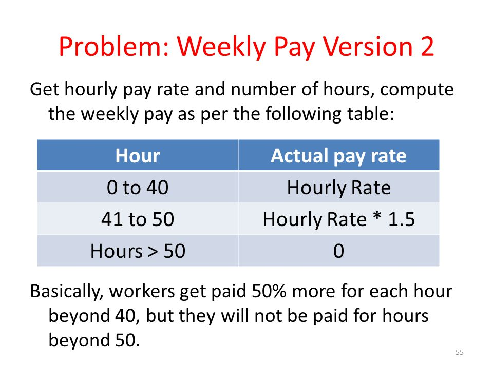 Problem: Weekly Pay Version 2 Get hourly pay rate and number of hours, compute the weekly pay as per the following table: Basically, workers get paid 50% more for each hour beyond 40, but they will not be paid for hours beyond 50.