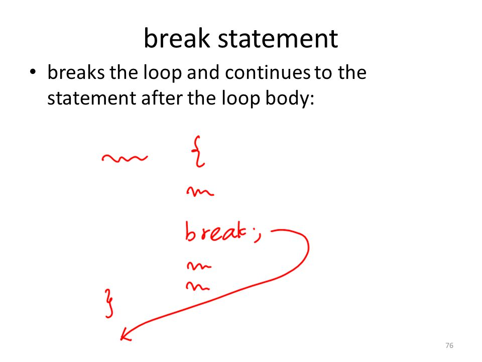 break statement breaks the loop and continues to the statement after the loop body: 76
