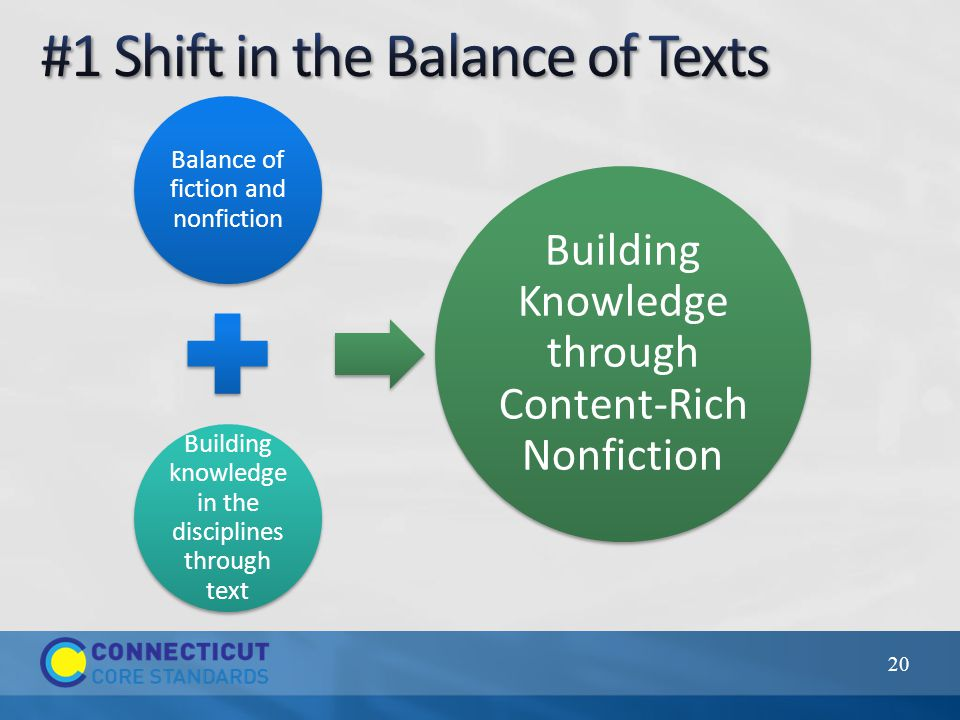 Mostly informational reading in college/workplace Minimal reading of informational text in elementary and middle school Provides experience with informational text structure Building knowledge through text, not teacher talk 21