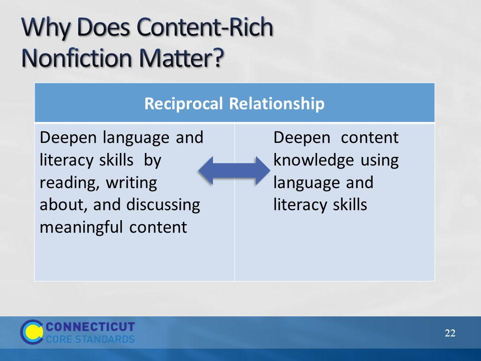Reciprocal Relationship Deepen language and literacy skills by reading, writing about, and discussing meaningful content Deepen content knowledge usin