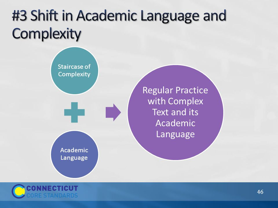 Gap between complexity of college and high school texts is huge Standards include a staircase of increasing text complexity from elementary through high school Standards focus on building general academic vocabulary so critical to comprehension 0 47