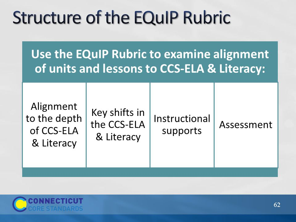 Use the EQuIP Rubric to examine alignment of units and lessons to CCS-ELA & Literacy: Alignment to the depth of CCS-ELA & Literacy Key shifts in the C