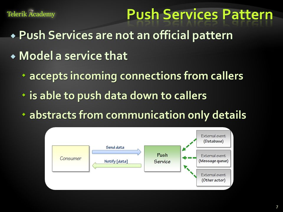  Push Services are not an official pattern  Model a service that  accepts incoming connections from callers  is able to push data down to callers