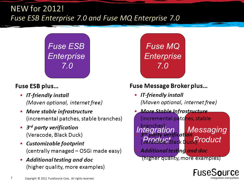 Copyright © 2012 FuseSource Corp..All rights reserved.
