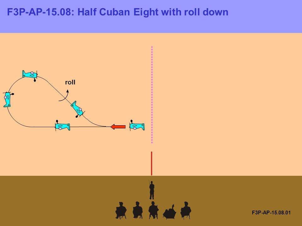 F3P-AP-15.08: Half Cuban Eight with roll down F3P-AP-15.08.01 roll