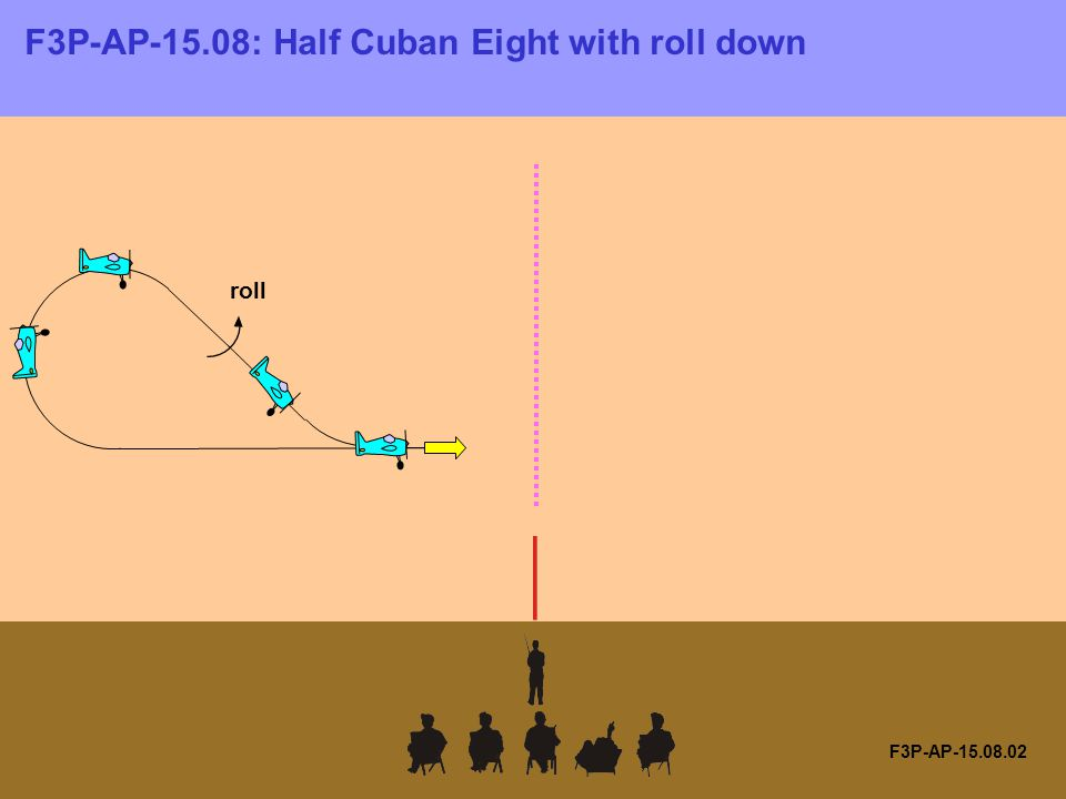 F3P-AP-15.08: Half Cuban Eight with roll down F3P-AP-15.08.02 roll