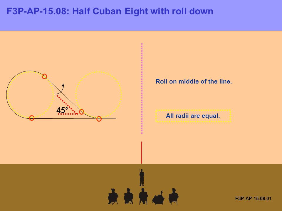 F3P-AP-15.08: Half Cuban Eight with roll down F3P-AP-15.08.01 Roll on middle of the line.