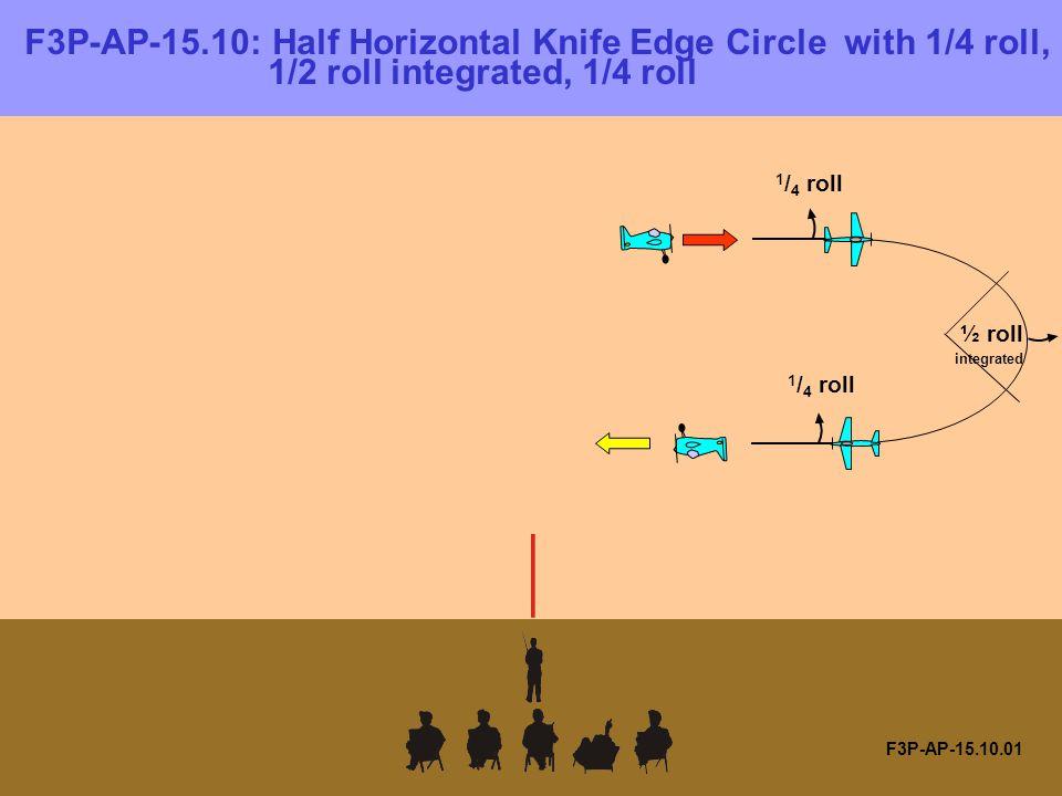 F3P-AP-15.10.01 F3P-AP-15.10: Half Horizontal Knife Edge Circle with 1/4 roll, 1/2 roll integrated, 1/4 roll 1 / 4 roll ½ roll integrated 1 / 4 roll