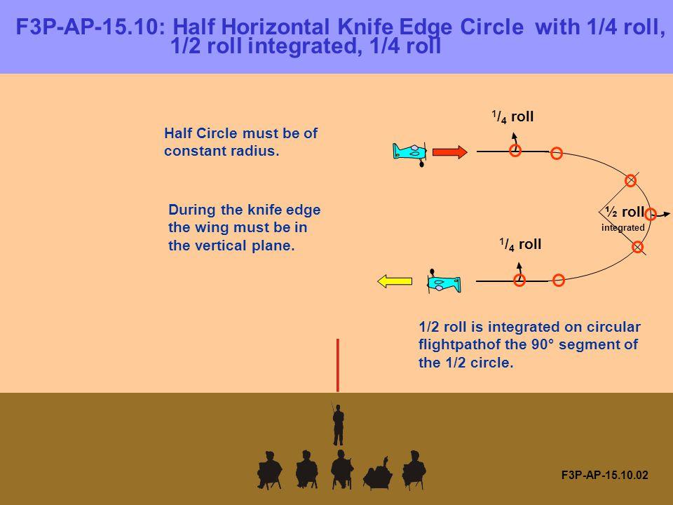 F3P-AP-15.10.02 F3P-AP-15.10: Half Horizontal Knife Edge Circle with 1/4 roll, 1/2 roll integrated, 1/4 roll 1 / 4 roll ½ roll integrated 1 / 4 roll Half Circle must be of constant radius.