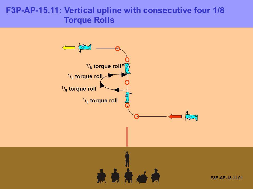F3P-AP-15.11.01 F3P-AP-15.11: Vertical upline with consecutive four 1/8 Torque Rolls 1 / 8 torque roll