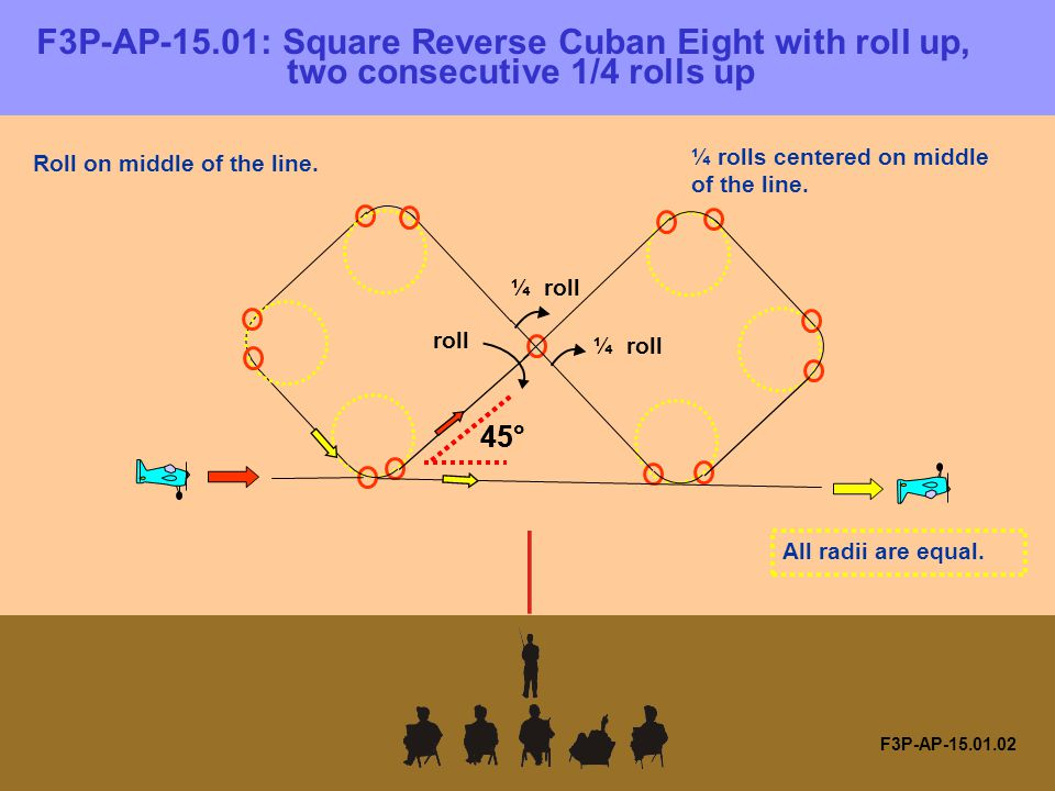 F3P-AP-15.07: Knife Edge Top Hat with 3/4 roll up, 1/4 roll down F3P-AP-15.07.02 All radii are equal.