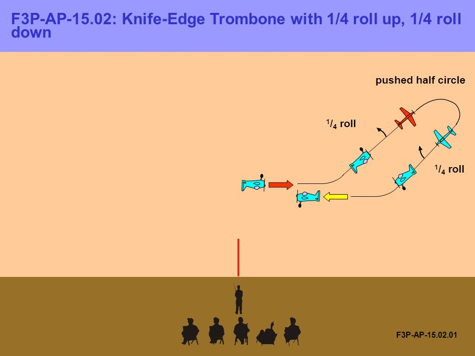 F3P-AP-15.02.01 F3P-AP-15.02: Knife-Edge Trombone with 1/4 roll up, 1/4 roll down pushed half circle 1 / 4 roll
