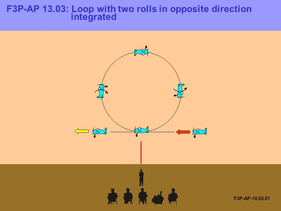 F3P-AP-15.03.02 F3P-AP 13.03: Loop with two rolls in opposite direction integrated Rolls must be in opposite directions.