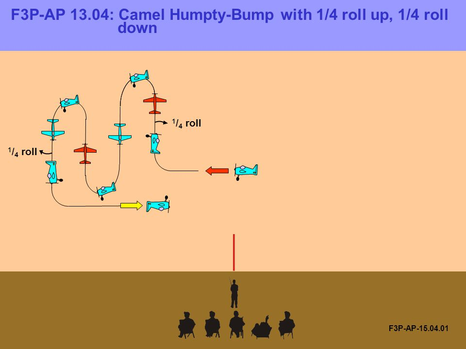 F3P-AP 13.04: Camel Humpty-Bump with 1/4 roll up, 1/4 roll down F3P-AP-15.04.01 1 / 4 roll
