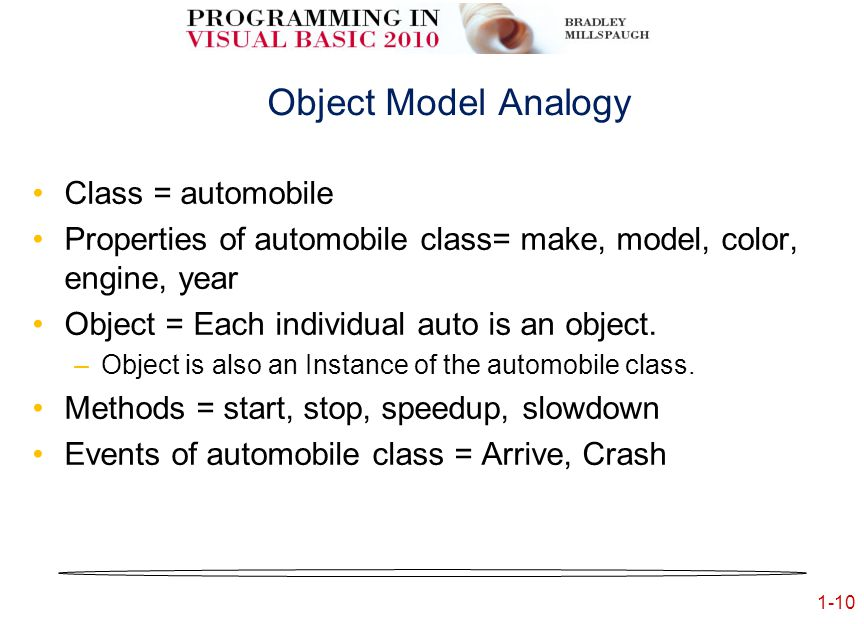 1-10 Object Model Analogy Class = automobile Properties of automobile class= make, model, color, engine, year Object = Each individual auto is an object.