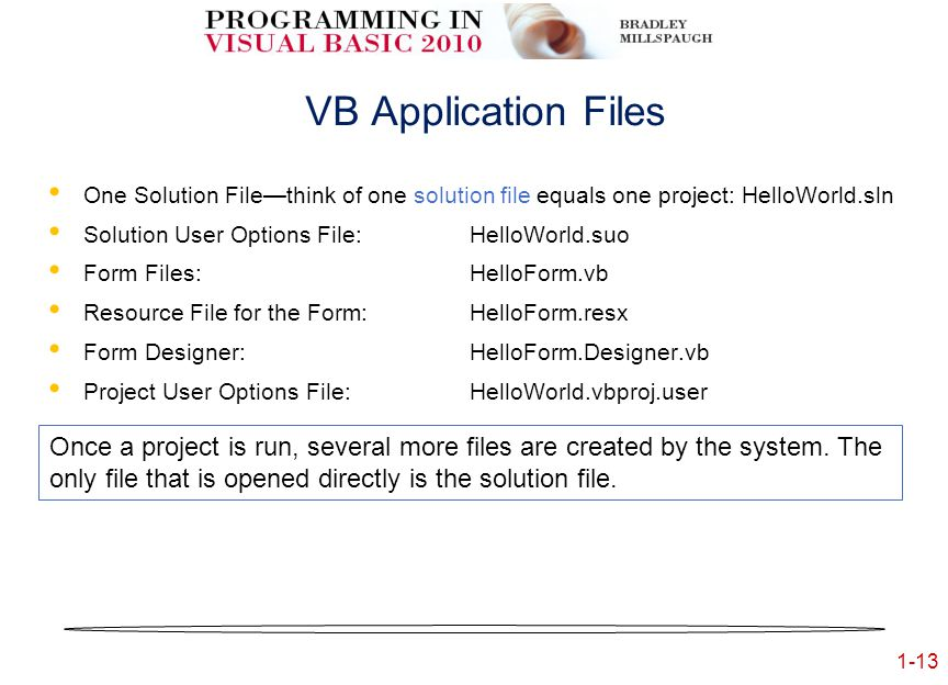 1-13 VB Application Files One Solution File—think of one solution file equals one project: HelloWorld.sln Solution User Options File: HelloWorld.suo Form Files: HelloForm.vb Resource File for the Form:HelloForm.resx Form Designer:HelloForm.Designer.vb Project User Options File: HelloWorld.vbproj.user Once a project is run, several more files are created by the system.
