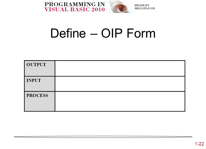 1-22 Define – OIP Form OUTPUT INPUT PROCESS