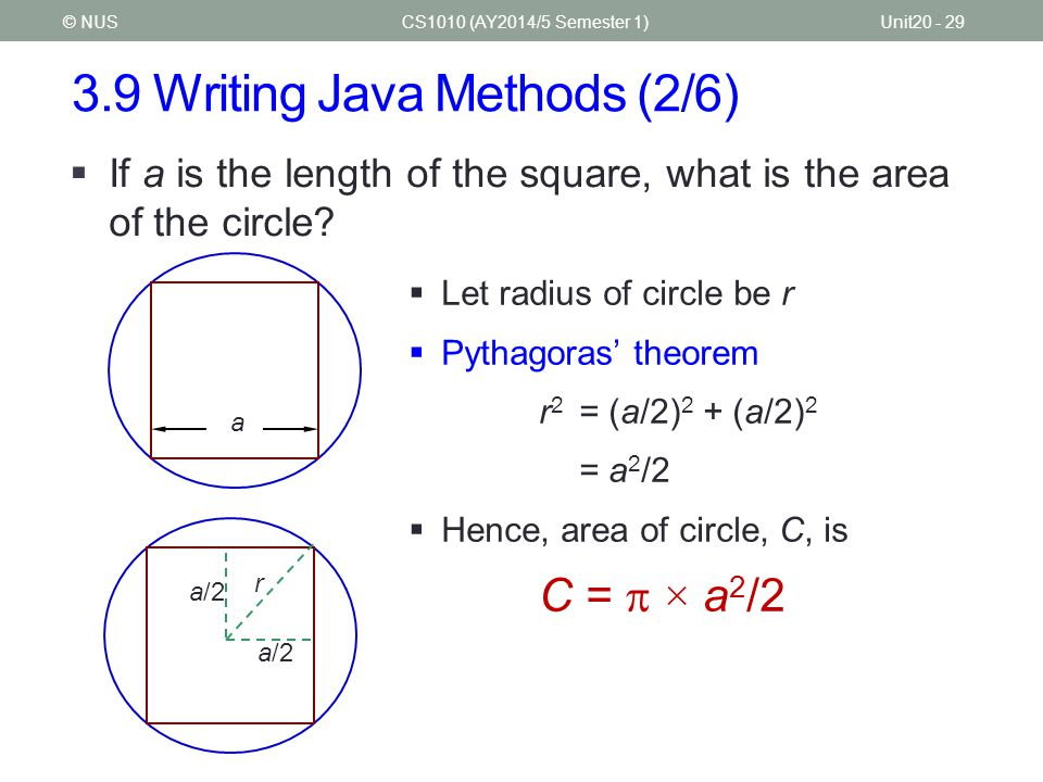 3.9 Writing Java Methods (3/6) CS1010 (AY2014/5 Semester 1)Unit20 - 30© NUS #include #define PI 3.14159 double compute_area(double); int main(void) { double length; // length of the square double area; // area of the circle printf( Enter length of square: ); scanf( %lf , &length); area = compute_area(length); printf( Area of circle = %.3f\n , area); return 0; } double compute_area(double length) { return PI * (length * length)/2; } #include #define PI 3.14159 double compute_area(double); int main(void) { double length; // length of the square double area; // area of the circle printf( Enter length of square: ); scanf( %lf , &length); area = compute_area(length); printf( Area of circle = %.3f\n , area); return 0; } double compute_area(double length) { return PI * (length * length)/2; } square_and_circle.c